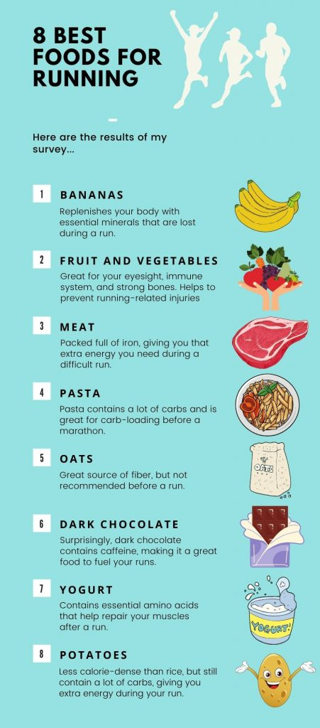 best foods for running and their benefits infographic
